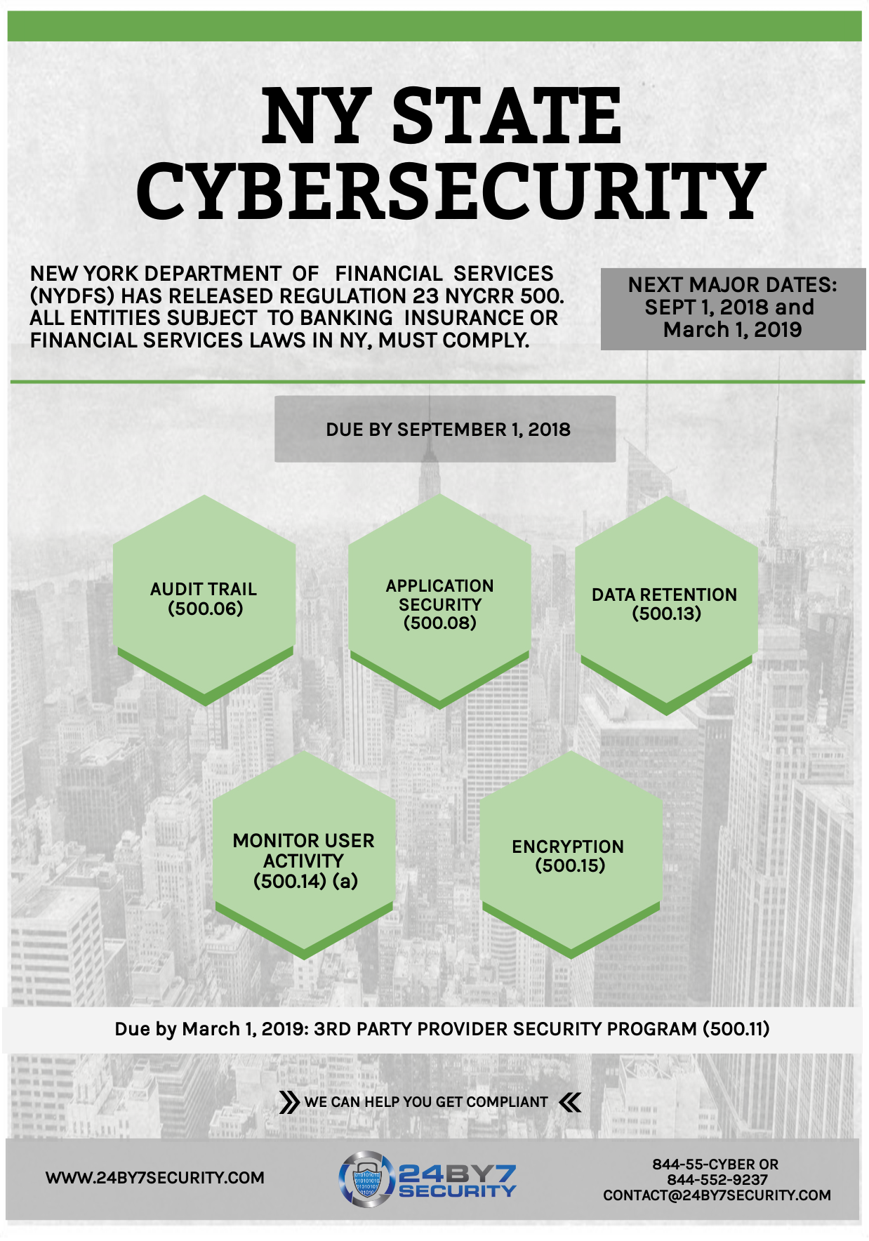 24by7security, NYDFS 23 NYCRR 500 infographic, Phase 2 of NY state Cybersecurity regulations