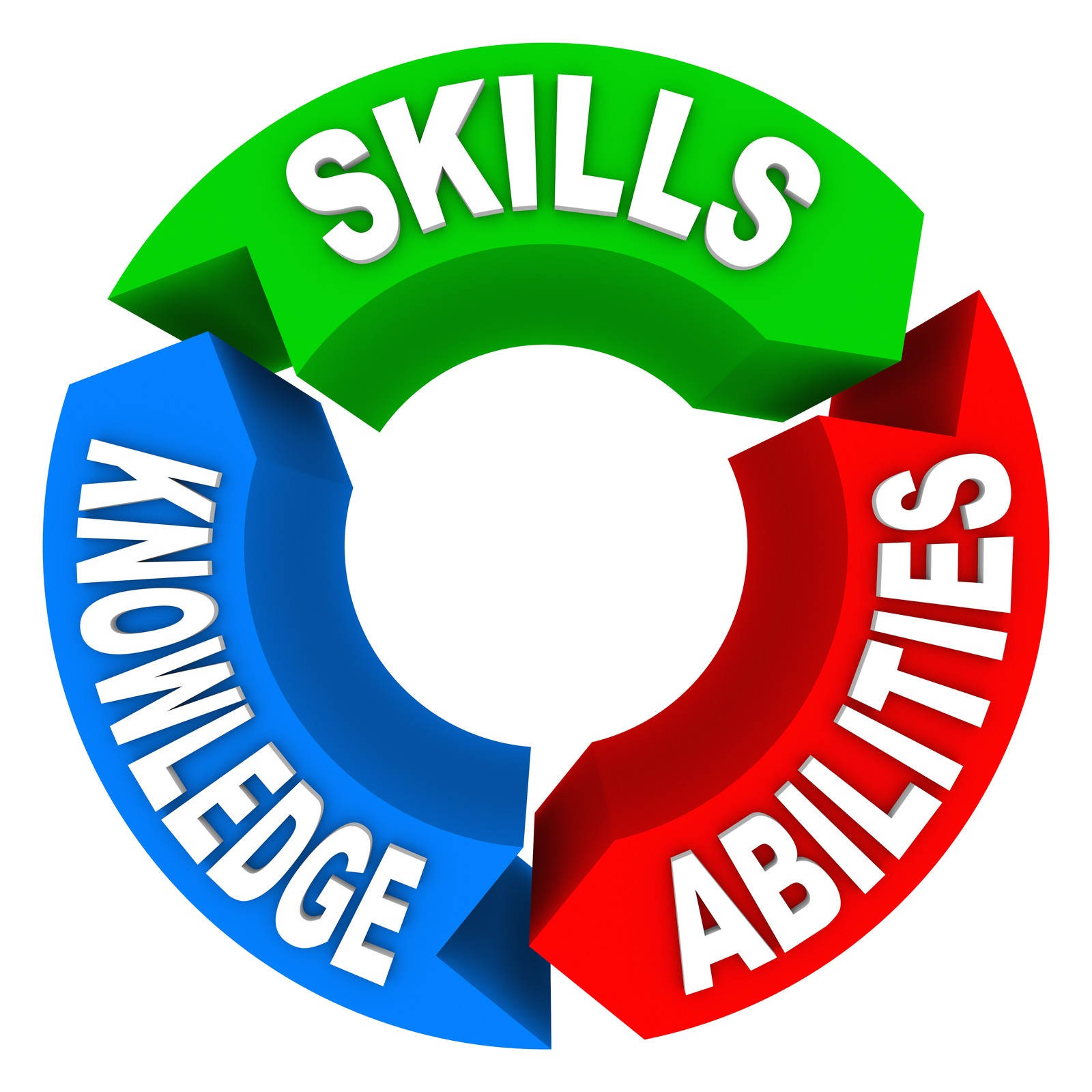 Our Credentials Qualifications-skills-abilities