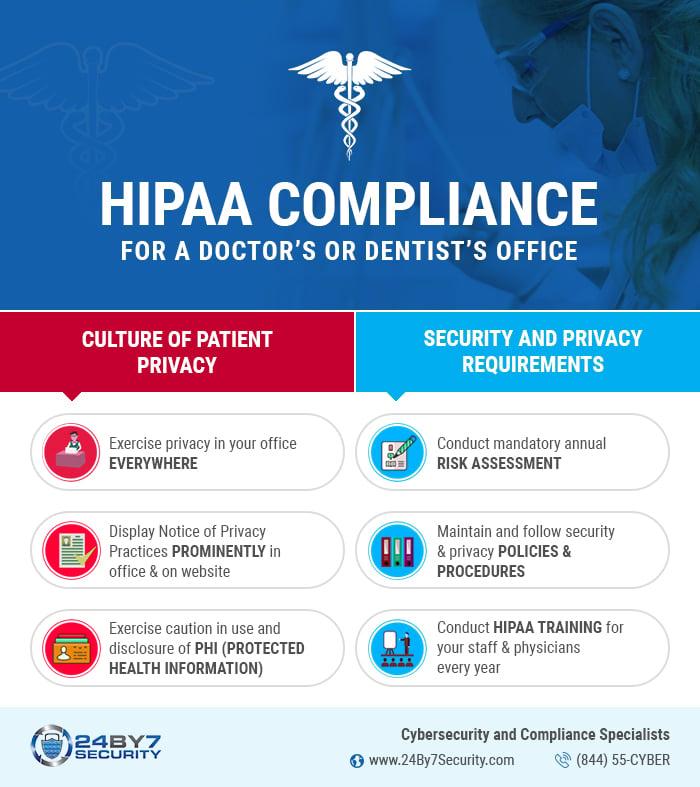 Hippa_infography