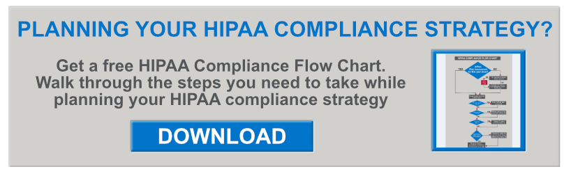 Planning your HIPAA compliance strategy - use this flow chart