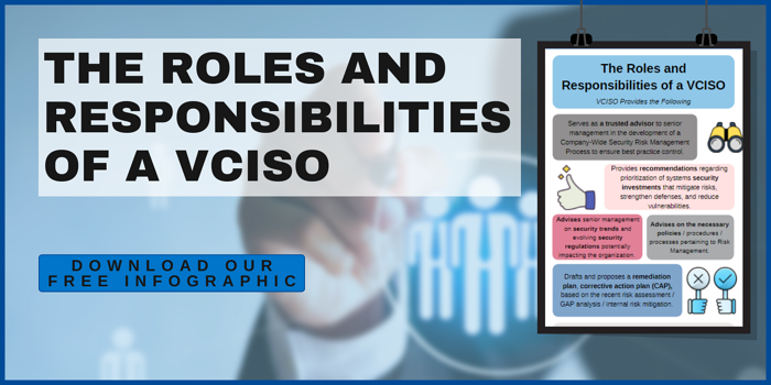 Roles and Responsibilities Marketing Graphic-1