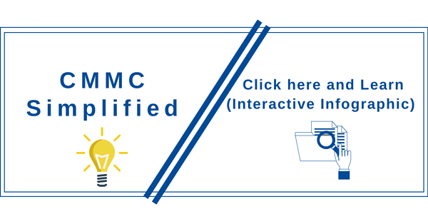 View CMMC Interactive Infographic LI 24By7Security