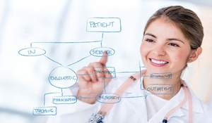 Female doctor drawing a graph on hospitals workflow 300x175